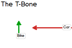The T-Bone